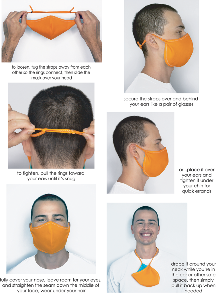 Picure showing How to wear a mask   Out and About Supply